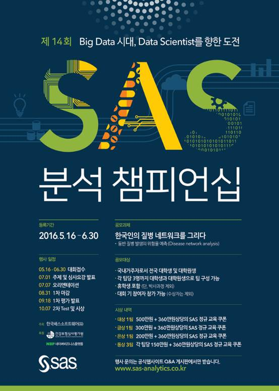 sas-analytics_2016